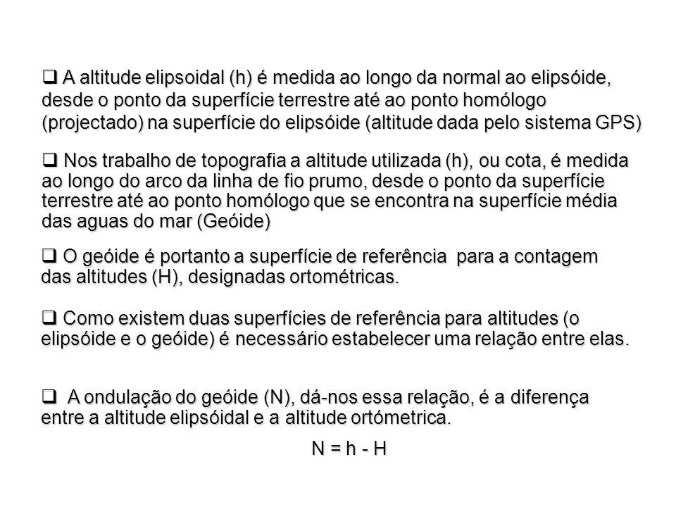 O geóide é portanto a superfície de referência para a contagem das altitudes (H), designadas ortométricas.