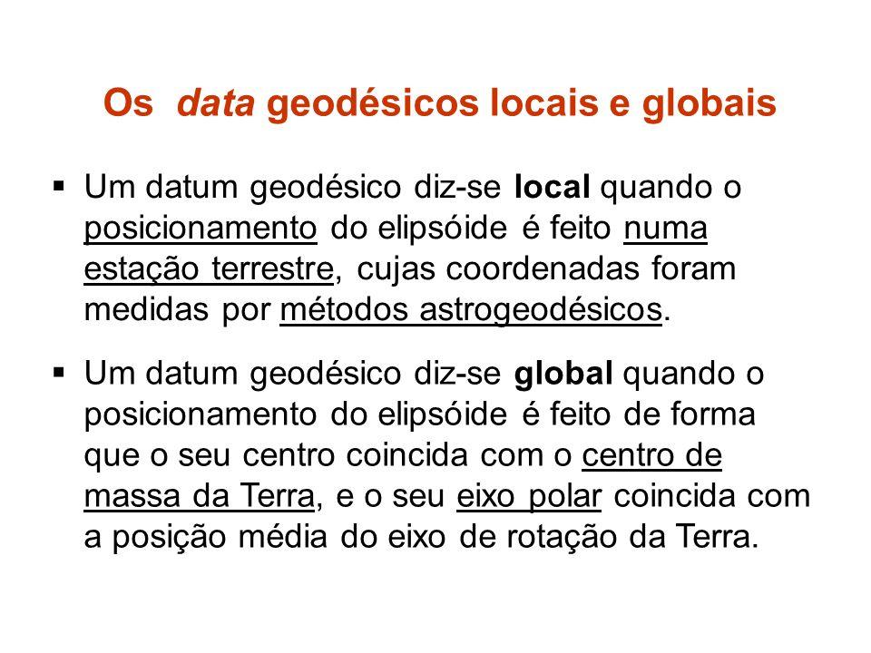 Um datum geodésico diz-se local quando o posicionamento do elipsóide é feito numa estação terrestre, cujas coordenadas foram medidas por métodos astro