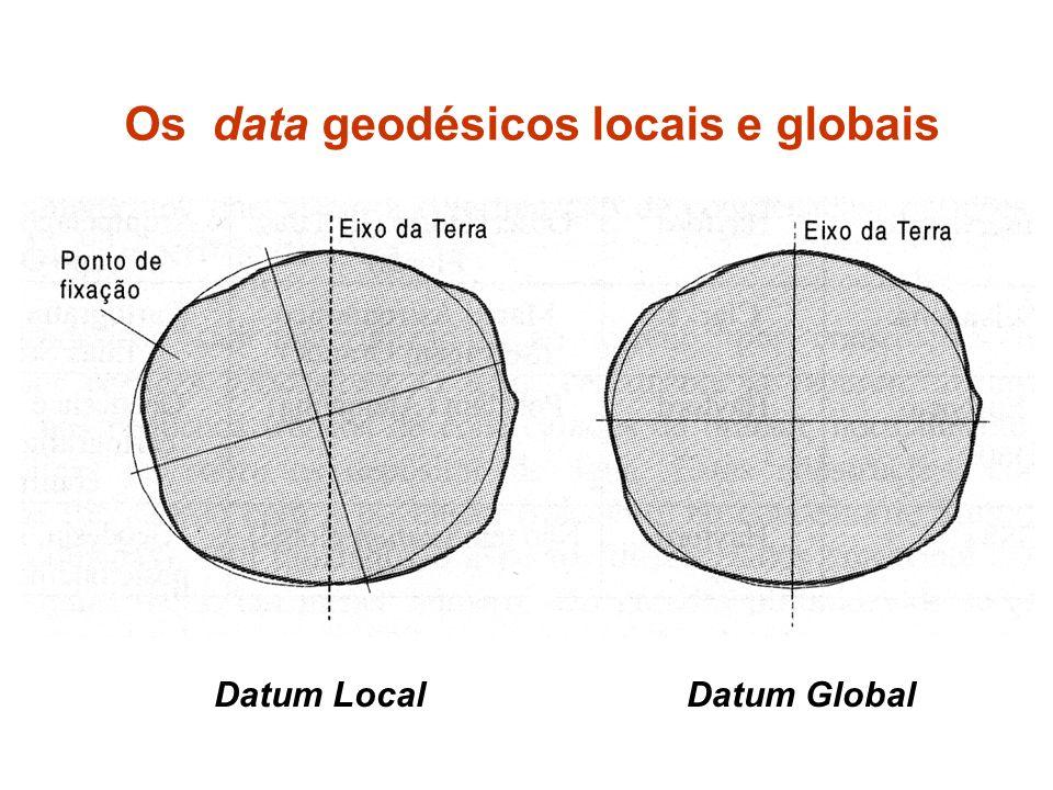 Datum LocalDatum Global Os data geodésicos locais e globais