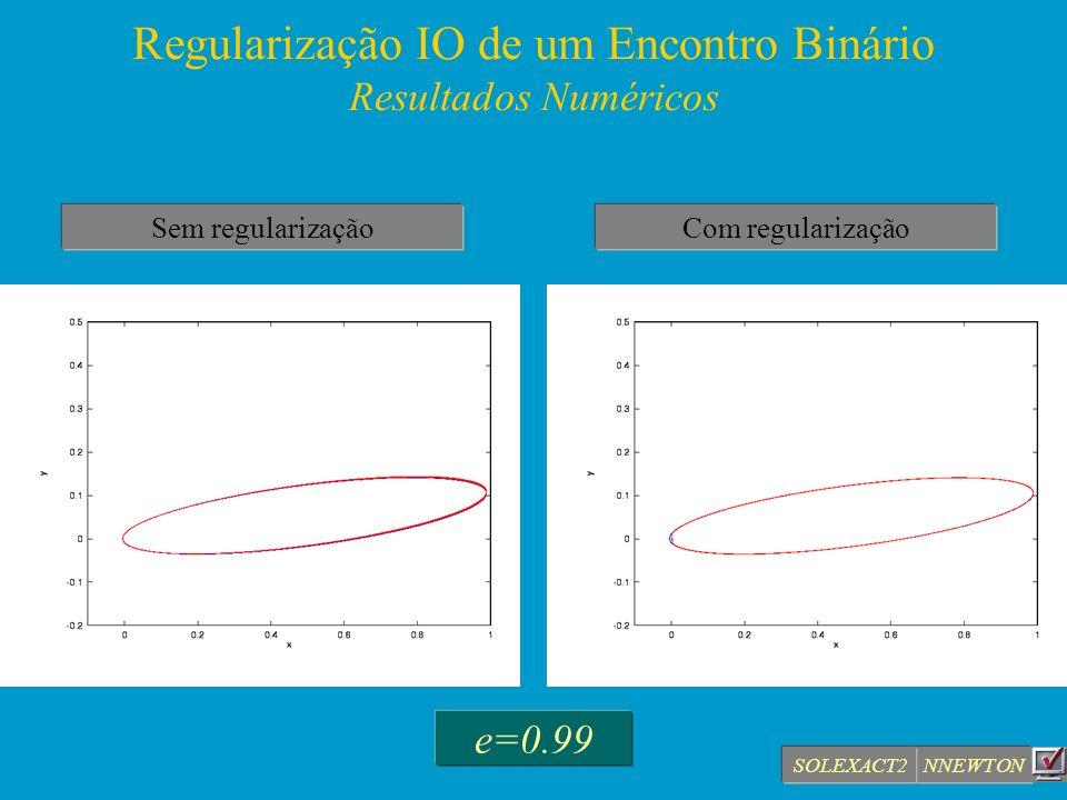 Regularização IO de um Encontro Binário Resultados Numéricos Sem regularizaçãoCom regularização NNEWTON e=0.99 SOLEXACT2