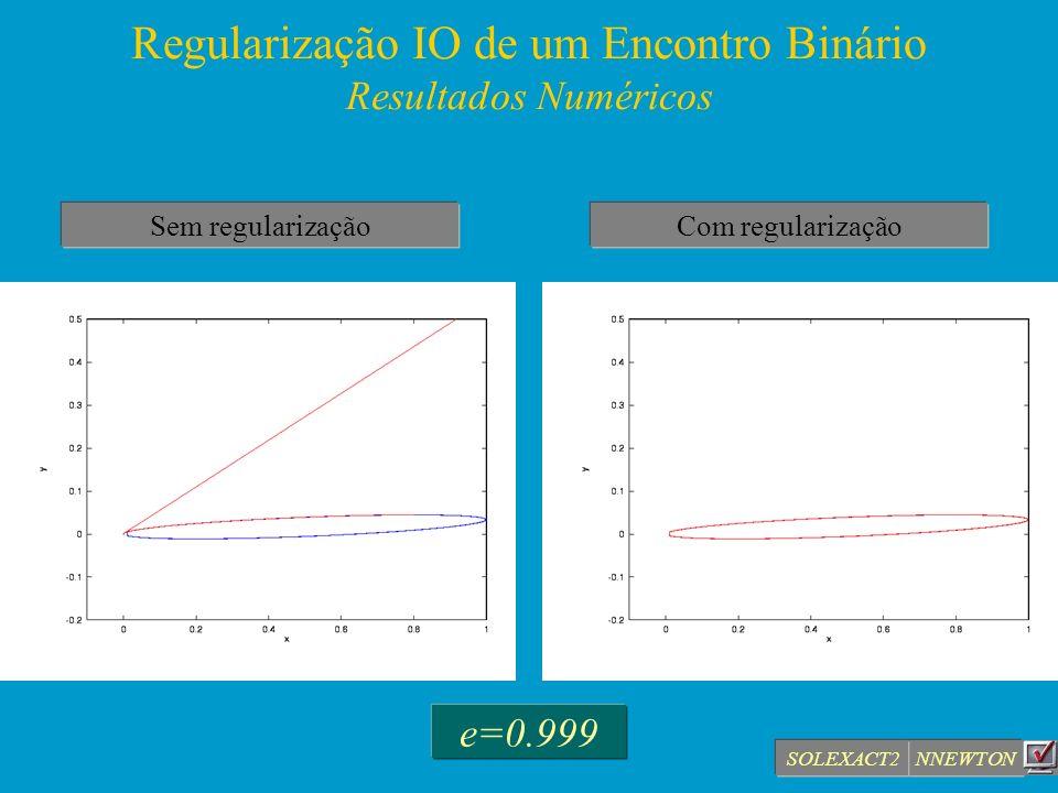 Regularização IO de um Encontro Binário Resultados Numéricos Sem regularizaçãoCom regularização NNEWTON e=0.999 SOLEXACT2