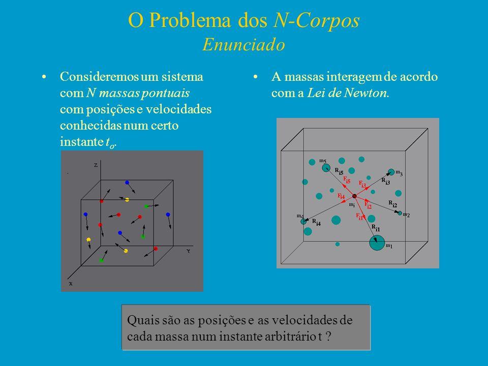 O Problema dos N-Corpos Enunciado Consideremos um sistema com N massas pontuais com posições e velocidades conhecidas num certo instante t o. Quais sã
