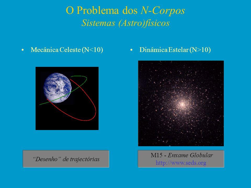 O Problema dos N-Corpos Sistemas (Astro)físicos Mecânica Celeste (N<10)Dinâmica Estelar (N>10) M15 - Enxame Globular http://www.seds.org Desenho de tr