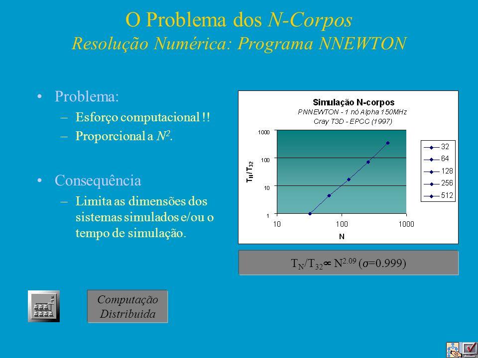 O Problema dos N-Corpos Resolução Numérica: Programa NNEWTON Problema: –Esforço computacional !! –Proporcional a N 2. Consequência –Limita as dimensõe