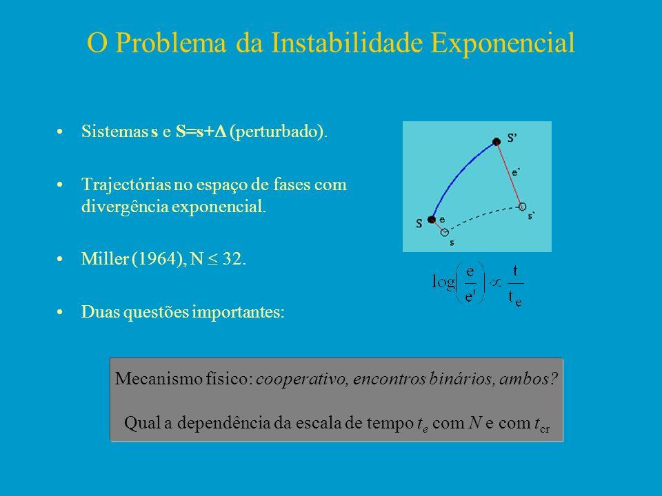 O Problema da Instabilidade Exponencial Sistemas s e S=s+ (perturbado). Trajectórias no espaço de fases com divergência exponencial. Miller (1964), N
