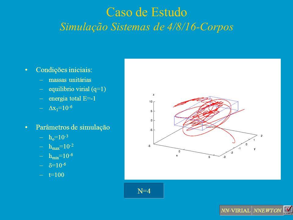 Caso de Estudo Simulação Sistemas de 4/8/16-Corpos Condições iniciais: –massas unitárias –equilibrio virial (q=1) –energia total E=-1 – x 1 =10 -6 Par