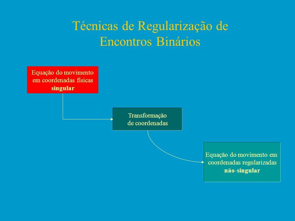 Técnicas de Regularização de Encontros Binários Equação do movimento em coordenadas físicas singular Equação do movimento em coordenadas regularizadas