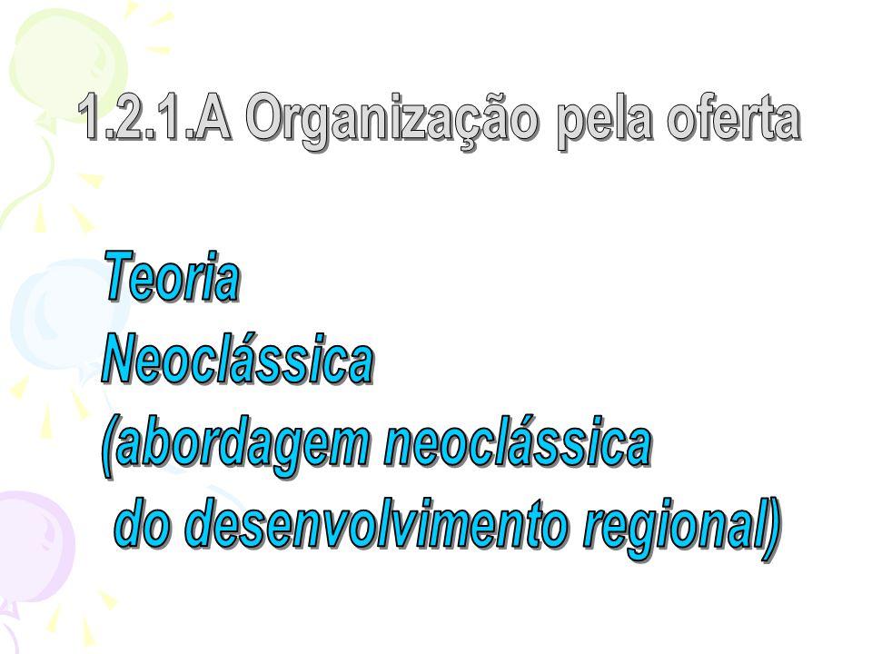 O Papel da Oferta e da Procura A tipificação dos modelos de desenvolvimento regional pode ser feita segundo a forma como é equacionada a determinação