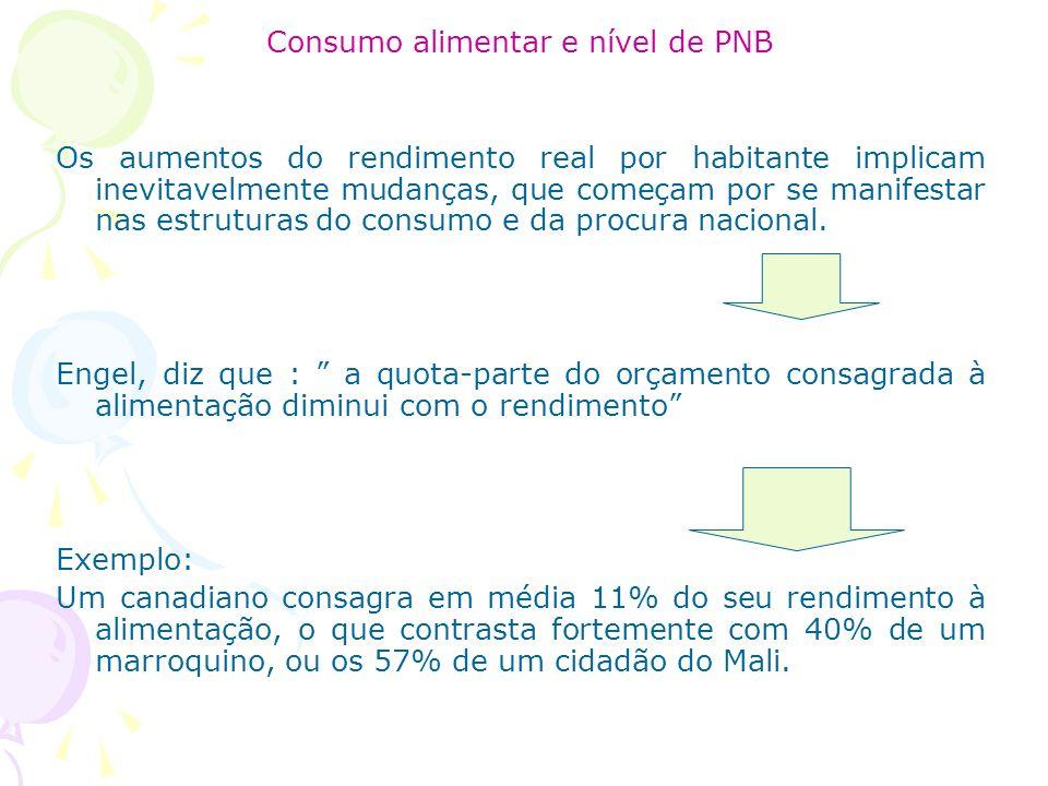 Consumo alimentar e nível de PNB Os aumentos do rendimento real por habitante implicam inevitavelmente mudanças, que começam por se manifestar nas estruturas do consumo e da procura nacional.