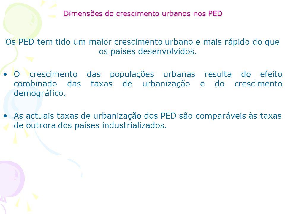Dimensões do crescimento urbanos nos PED Os PED tem tido um maior crescimento urbano e mais rápido do que os países desenvolvidos.