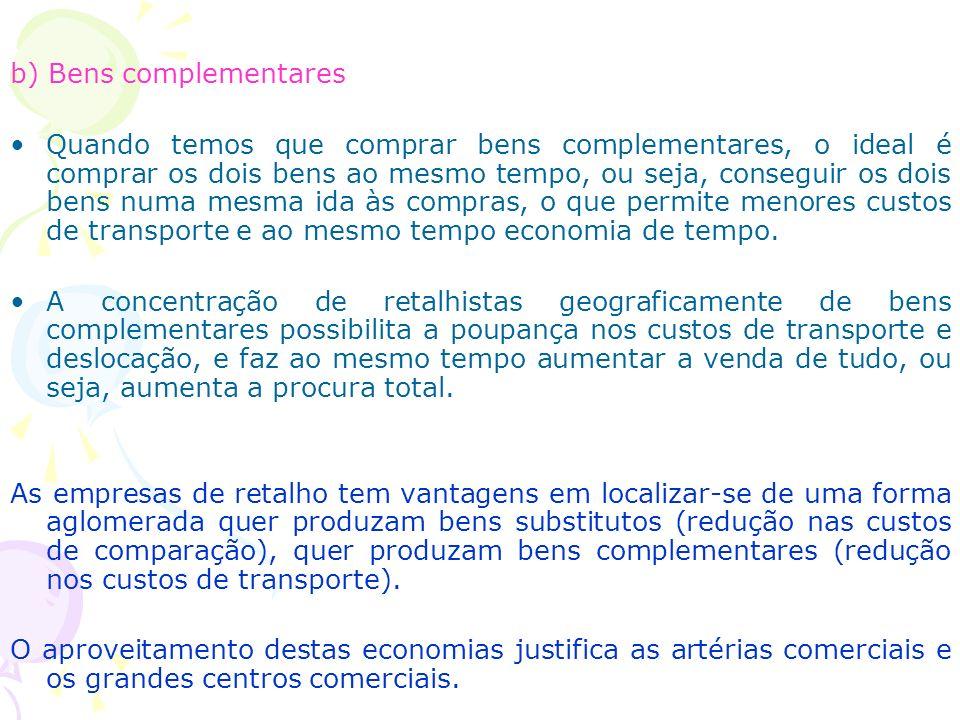 Economias de aglomeração na comercialização São externalidades comerciais e acontecem quando as vendas de uma loja são afectadas positivamente pela pr