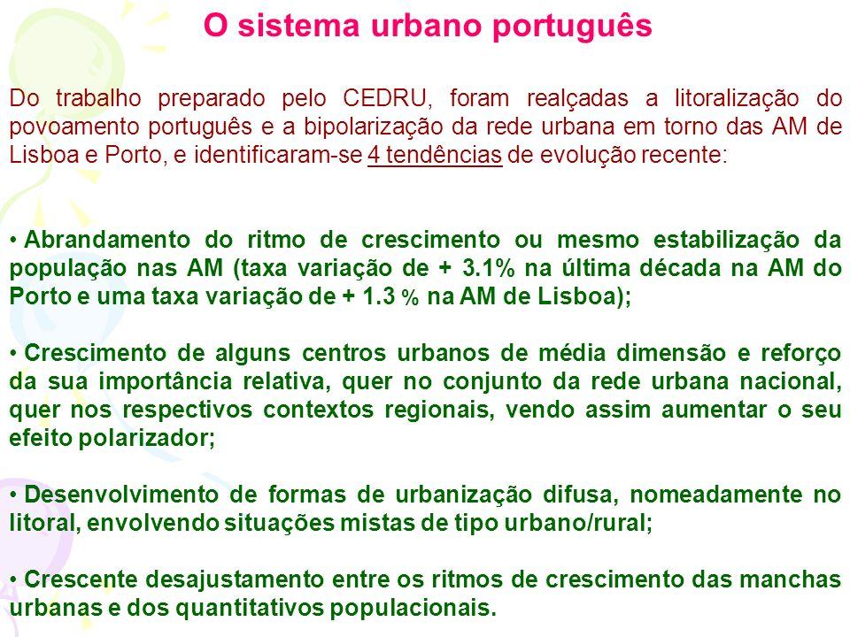 O sistema urbano português Do trabalho preparado pelo CEDRU, foram realçadas a litoralização do povoamento português e a bipolarização da rede urbana em torno das AM de Lisboa e Porto, e identificaram-se 4 tendências de evolução recente: Abrandamento do ritmo de crescimento ou mesmo estabilização da população nas AM (taxa variação de + 3.1% na última década na AM do Porto e uma taxa variação de + 1.3 % na AM de Lisboa); Crescimento de alguns centros urbanos de média dimensão e reforço da sua importância relativa, quer no conjunto da rede urbana nacional, quer nos respectivos contextos regionais, vendo assim aumentar o seu efeito polarizador; Desenvolvimento de formas de urbanização difusa, nomeadamente no litoral, envolvendo situações mistas de tipo urbano/rural; Crescente desajustamento entre os ritmos de crescimento das manchas urbanas e dos quantitativos populacionais.
