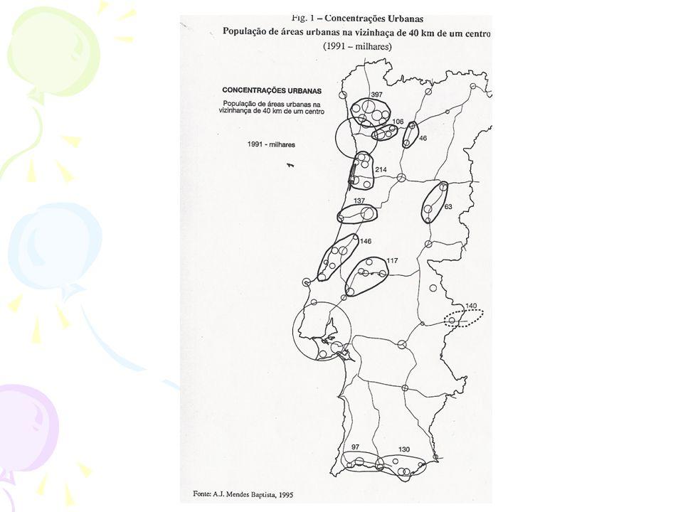 O sistema urbano português Do trabalho preparado pelo CEDRU, foram realçadas a litoralização do povoamento português e a bipolarização da rede urbana