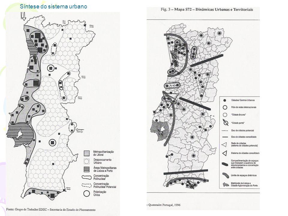 Não sendo estas tendências suficientemente fortes para causar inflexões, permanecem também fragilidades no sistema urbano nacional: Ausência de centro