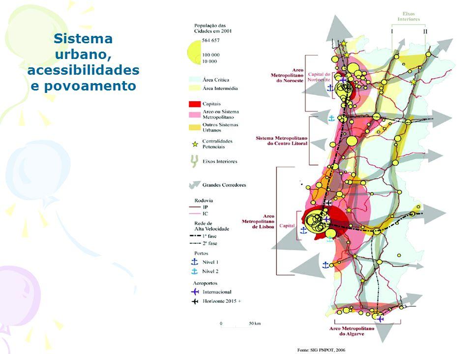 Olhando em pormenor os segmentos não metropolitanos do sistema urbano nacional, salientam-se 4 preocupações: Necessidade de integrar o sistema urbano