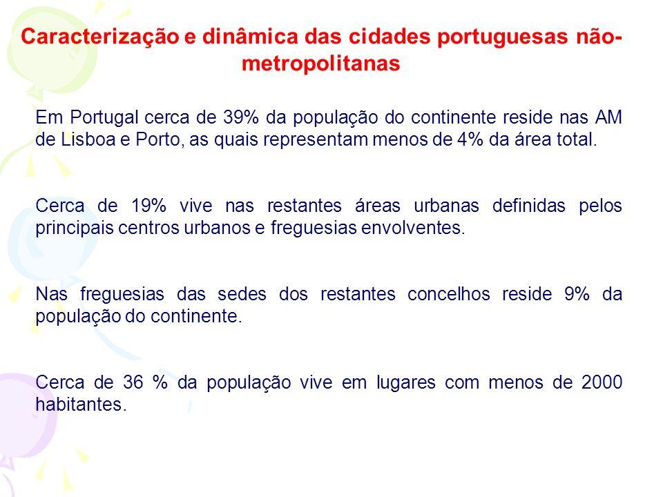 Caracterização e dinâmica das cidades portuguesas não- metropolitanas Em Portugal cerca de 39% da população do continente reside nas AM de Lisboa e Porto, as quais representam menos de 4% da área total.