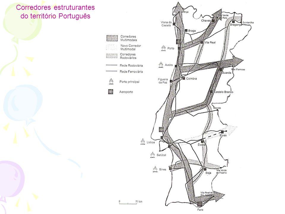 Corredores estruturantes do território Português
