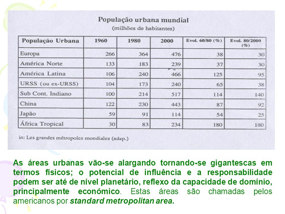 ÁREAS METROPOLITANAS: FUNÇÕES E ORGANIZAÇÃO A população mundial e mais particularmente a que vive em cidades tem vindo a sofrer grandes aumentos, os 4
