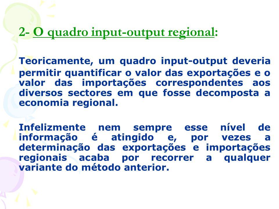2- O quadro input-output regional: Teoricamente, um quadro input-output deveria permitir quantificar o valor das exportações e o valor das importações correspondentes aos diversos sectores em que fosse decomposta a economia regional.