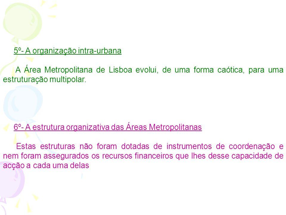 5º- A organização intra-urbana A Área Metropolitana de Lisboa evolui, de uma forma caótica, para uma estruturação multipolar.
