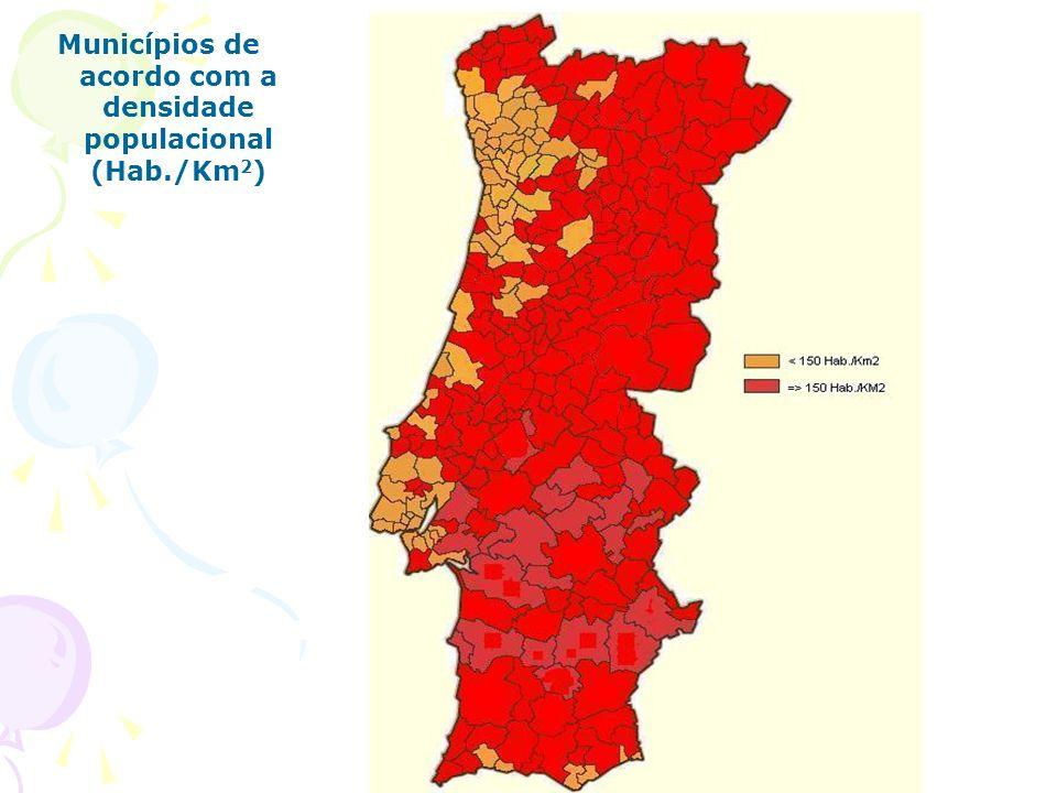 AS CIDADES E AS ACTIVIDADES PRODUTIVAS A economia das cidades portuguesas é heterogénea. A erosão da importância dos sectores económicos que sustentar
