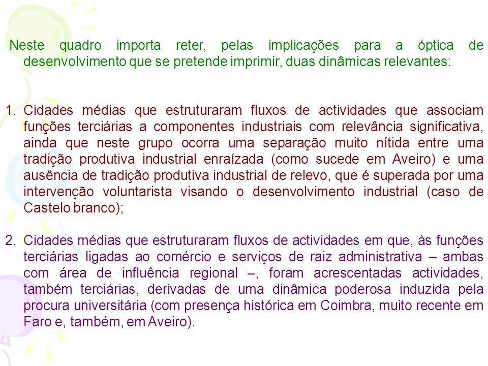 Actividades das empresas industriais Unidades empresariais pertencentes a grupos económicos (p.e., fileira têxtil na Covilhã e em Portalegre); Unidade