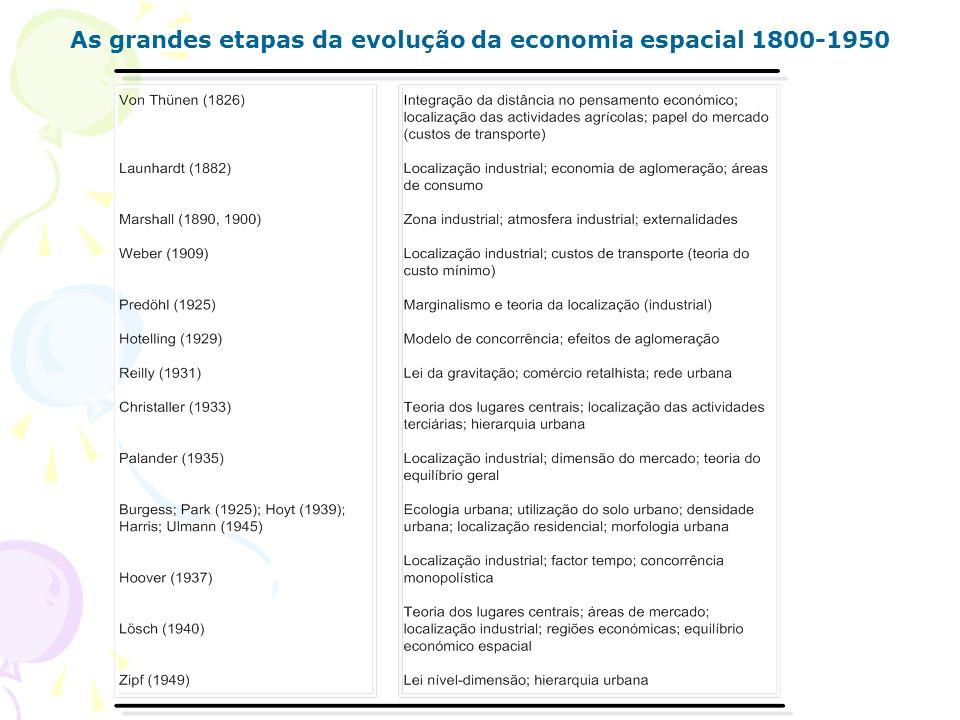1.1.Os principais autores e etapas da economia espacial Durante algum tempo os economistas ignoraram a variável espaço, poucos autores concederam um l