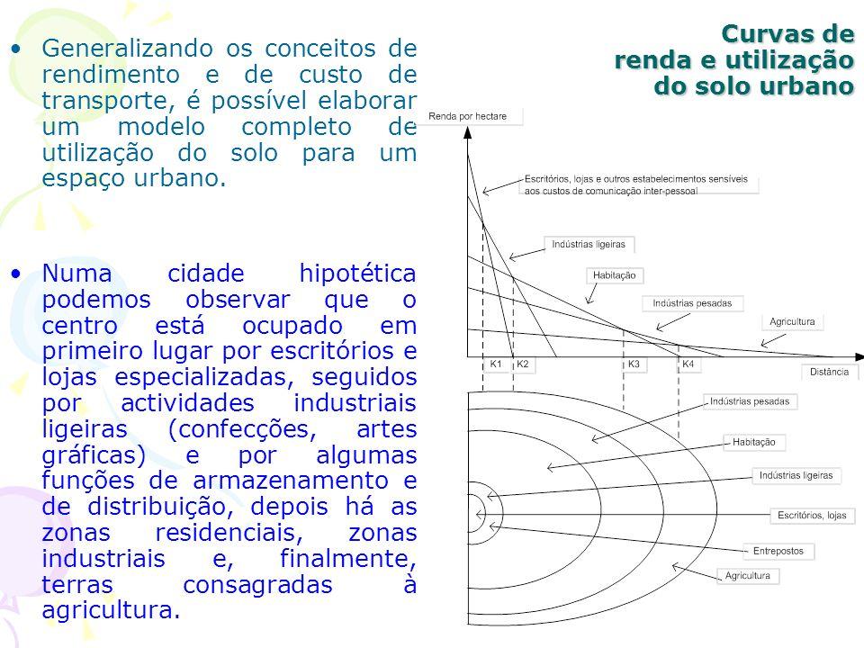 Curvas de renda e utilização do solo urbano Generalizando os conceitos de rendimento e de custo de transporte, é possível elaborar um modelo completo de utilização do solo para um espaço urbano.