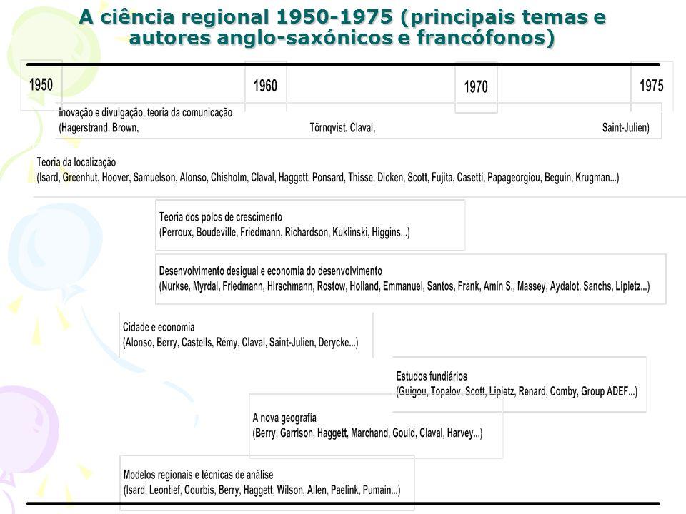 A investigação contemporânea baseia-se essencialmente num conjunto de teorias e modelos propostos entre 1826 e 1950, na sua maior parte provenientes d
