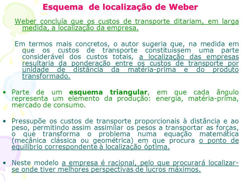 Esquema de localização de Weber Weber concluía que os custos de transporte ditariam, em larga medida, a localização da empresa.