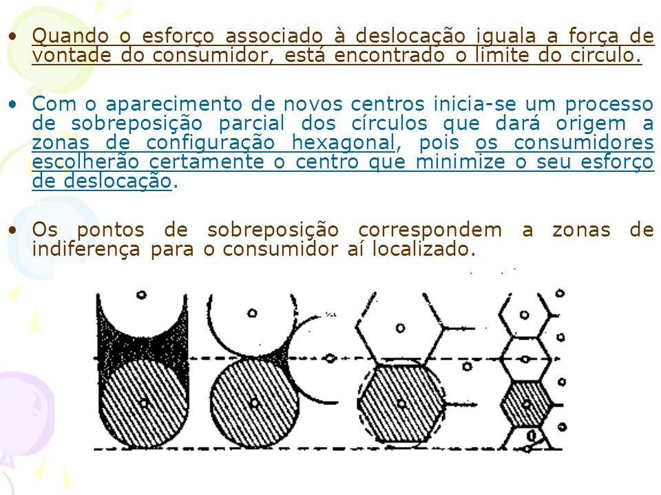A partir destes pressupostos é possível admitir que a melhor localização seria encontrada no centro geométrico de uma determinada zona.A partir destes