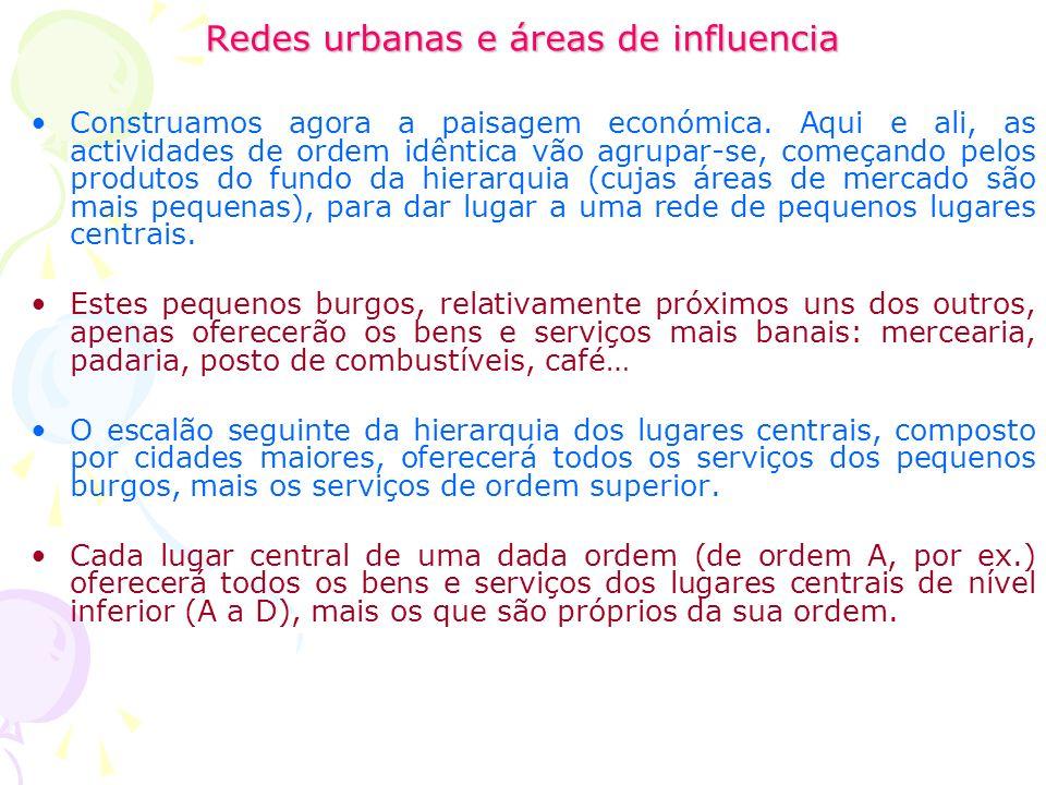 Redes urbanas e áreas de influencia Construamos agora a paisagem económica.