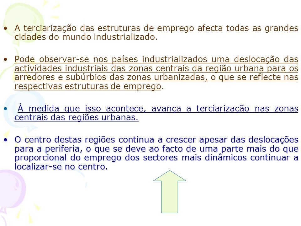 1.4.Movimentos de localização das actividades económicas na transformação dos espaços urbanos A propensão relativa do sector terciário em crescimento