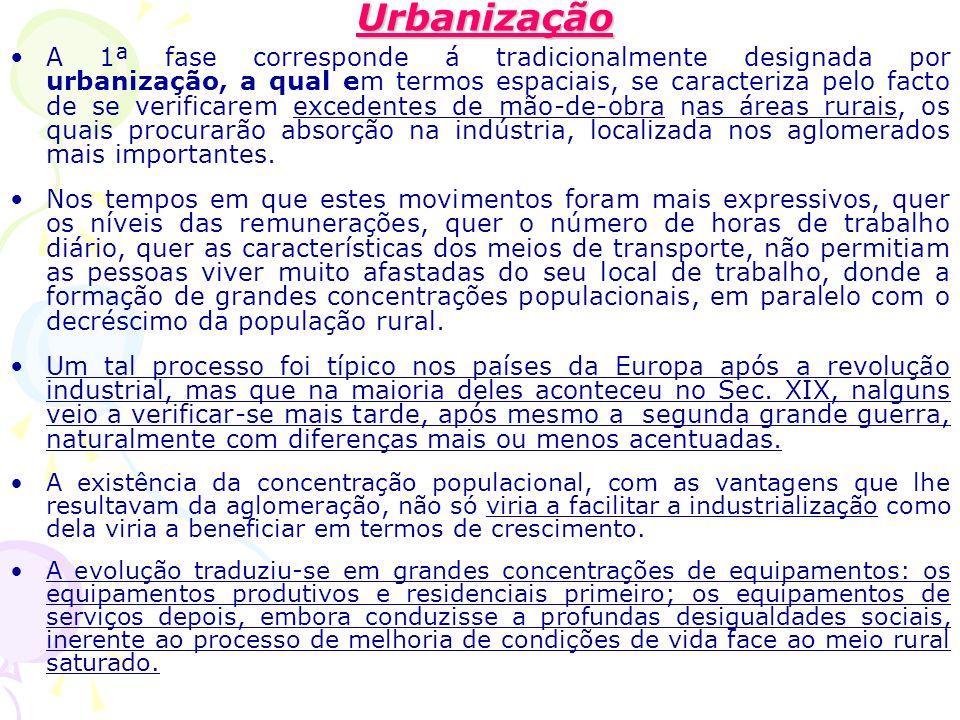 Urbanização A 1ª fase corresponde á tradicionalmente designada por urbanização, a qual em termos espaciais, se caracteriza pelo facto de se verificarem excedentes de mão-de-obra nas áreas rurais, os quais procurarão absorção na indústria, localizada nos aglomerados mais importantes.