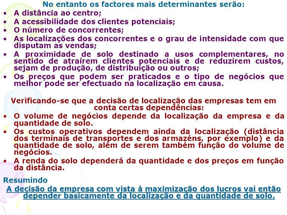 1.8.Factores determinantes da renda urbana A decisão de localização tanto das residências das populações como das actividades económicas, depende dos