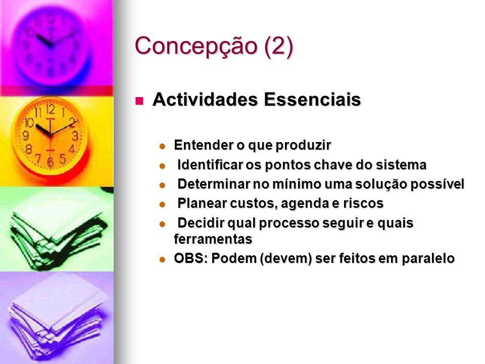 Concepção (2) Actividades Essenciais Actividades Essenciais Entender o que produzir Entender o que produzir Identificar os pontos chave do sistema Ide