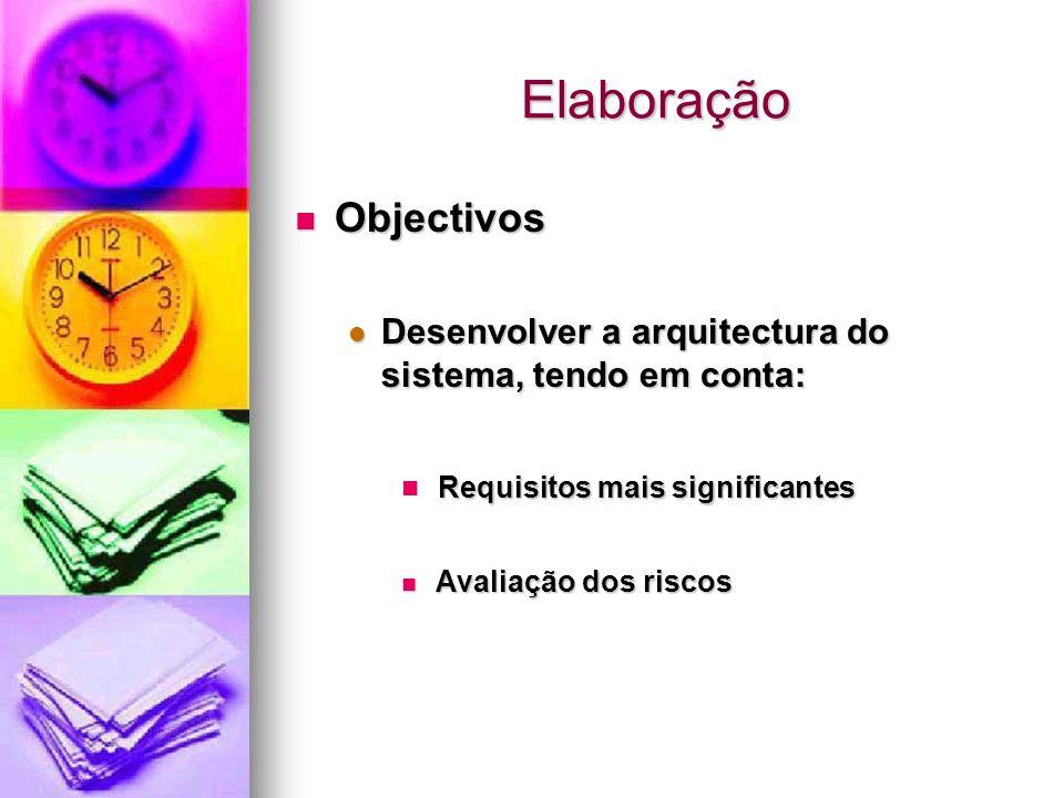Elaboração Objectivos Objectivos Desenvolver a arquitectura do sistema, tendo em conta: Desenvolver a arquitectura do sistema, tendo em conta: Requisi