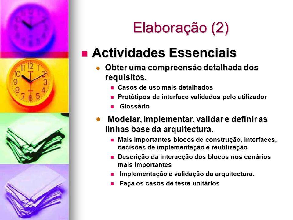 Elaboração (2) Actividades Essenciais Actividades Essenciais Obter uma compreensão detalhada dos requisitos. Obter uma compreensão detalhada dos requi