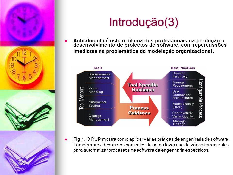 Introdução(3) Fig.1. O RUP mostra como aplicar várias práticas de engenharia de software. Também providencia ensinamentos de como fazer uso de várias