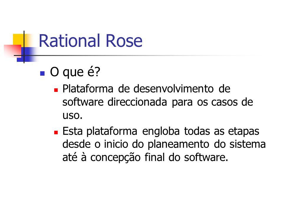 Rational Rose O que é? Plataforma de desenvolvimento de software direccionada para os casos de uso. Esta plataforma engloba todas as etapas desde o in