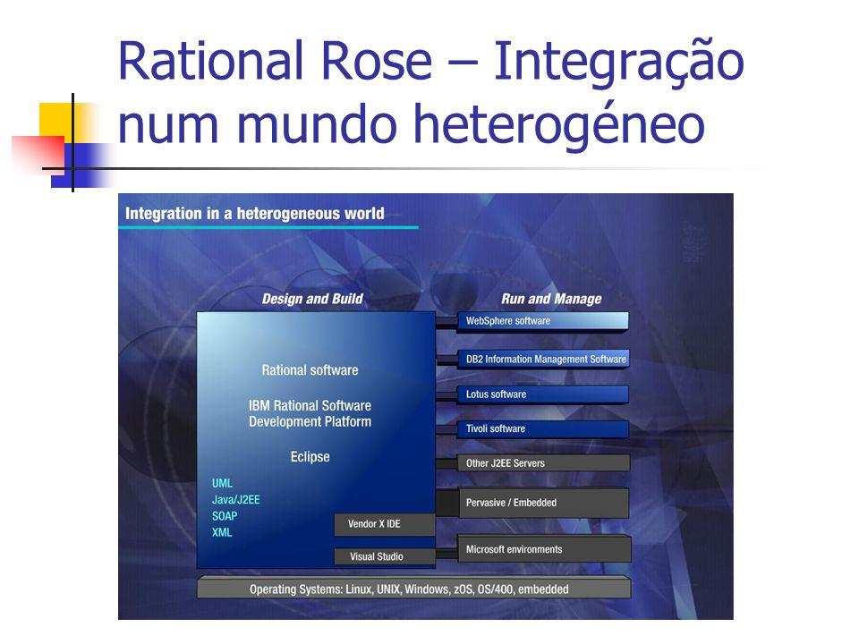 Rational Rose – Integração num mundo heterogéneo