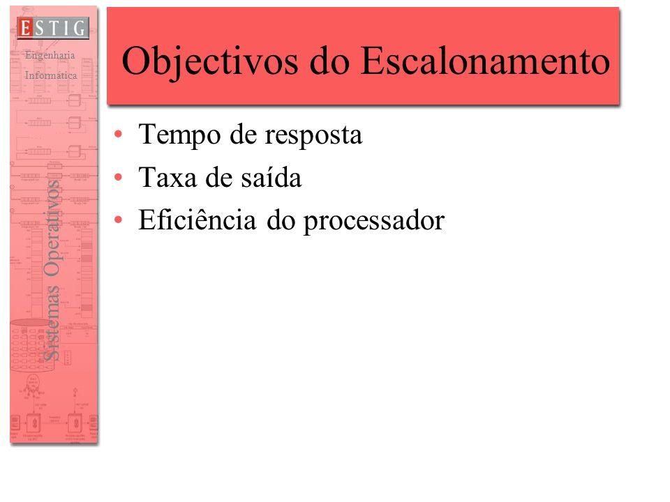 Engenharia Informática Sistemas Operativos Objectivos do Escalonamento Tempo de resposta Taxa de saída Eficiência do processador