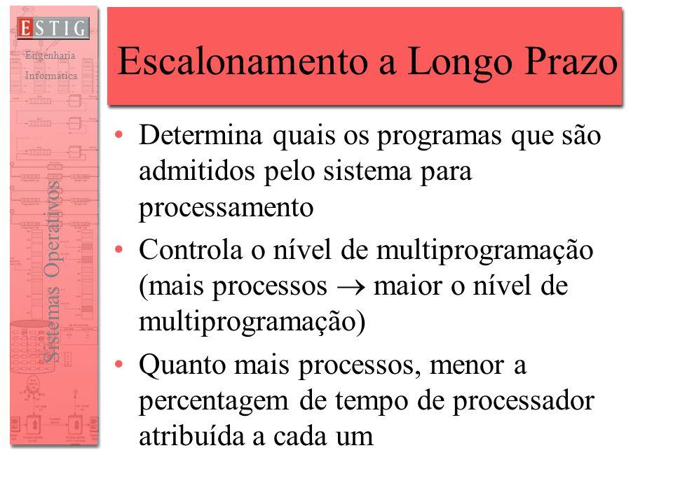 Engenharia Informática Sistemas Operativos Escalonamento a Longo Prazo Determina quais os programas que são admitidos pelo sistema para processamento