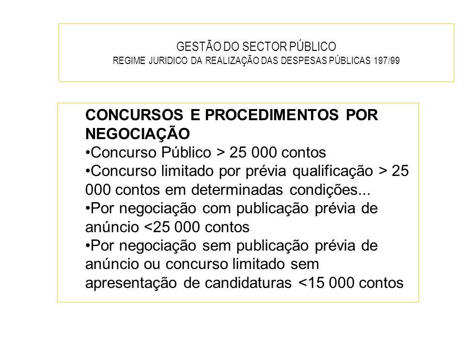 GESTÃO DO SECTOR PÚBLICO REGIME JURIDICO DA REALIZAÇÃO DAS DESPESAS PÚBLICAS 197/99 CONCURSOS E PROCEDIMENTOS POR NEGOCIAÇÃO Concurso Público > 25 000