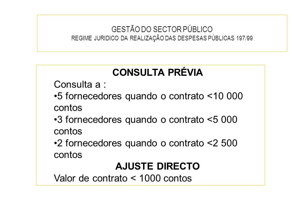 GESTÃO DO SECTOR PÚBLICO REGIME JURIDICO DA REALIZAÇÃO DAS DESPESAS PÚBLICAS 197/99 CONSULTA PRÉVIA Consulta a : 5 fornecedores quando o contrato <10
