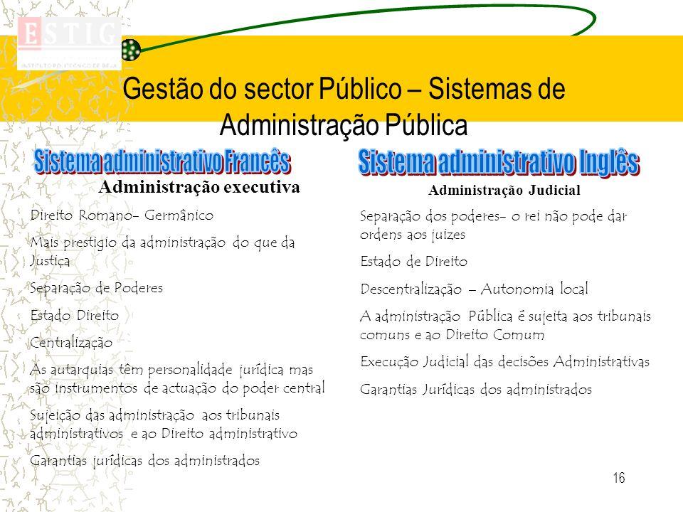 16 Gestão do sector Público – Sistemas de Administração Pública Administração executiva Direito Romano- Germânico Mais prestigio da administração do q