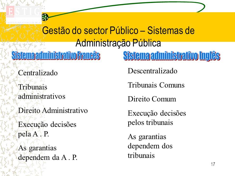 17 Gestão do sector Público – Sistemas de Administração Pública Centralizado Tribunais administrativos Direito Administrativo Execução decisões pela A