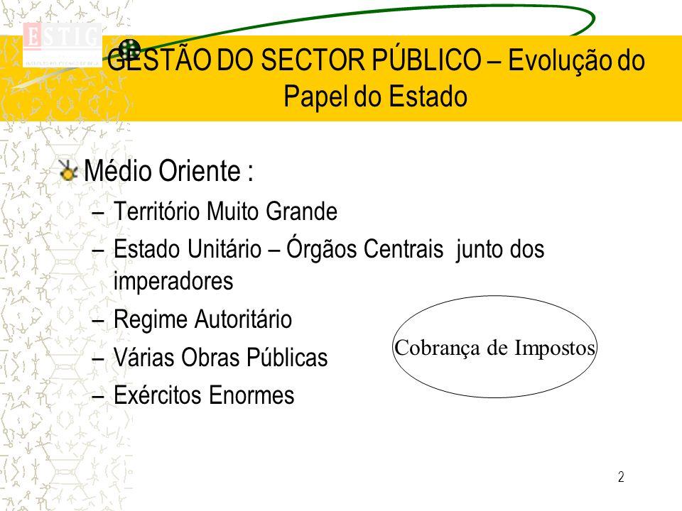 Gestão do Sector Público Administração Pública: –O Conceito Organização Administrativa (sentido subjectivo).