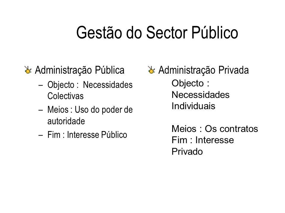 Gestão do Sector Público Administração Pública –Objecto : Necessidades Colectivas –Meios : Uso do poder de autoridade –Fim : Interesse Público Adminis