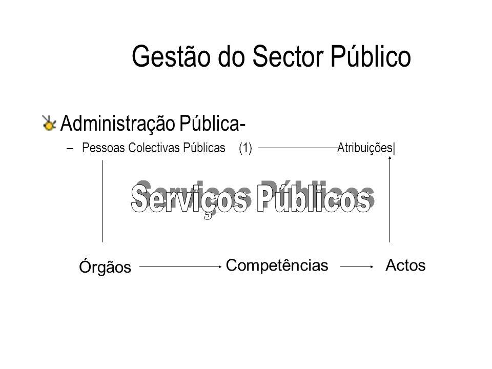 Gestão do Sector Público Administração Pública- –Pessoas Colectivas Públicas(1)Atribuições  Órgãos CompetênciasActos
